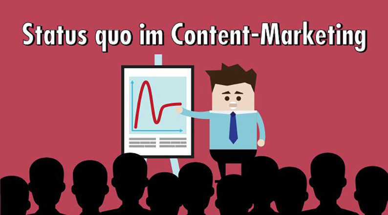 Status quo im Content-Marketing